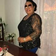 miledyr788263's profile photo