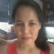 narutm246439's profile photo