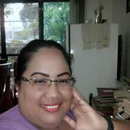 tintinvilla's profile photo