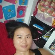 usertn051's profile photo