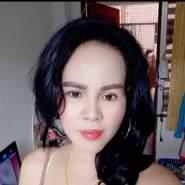 userbgfea096's profile photo