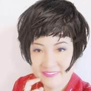 chongc459218's profile photo