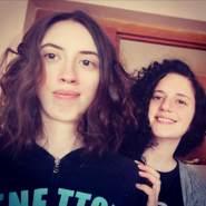 jelenav673389's profile photo