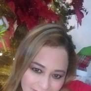 cholyBatista's profile photo