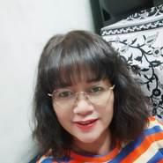user_jdon34672's profile photo