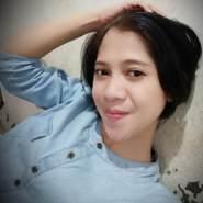 renia545999's profile photo
