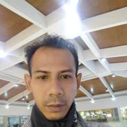 riyana701696's profile photo