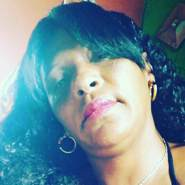 caridad113460's profile photo