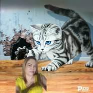 nayibethcarcamo11558's profile photo