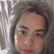 hiranyae's profile photo