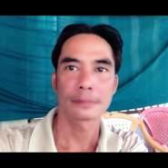 minhp15526's profile photo