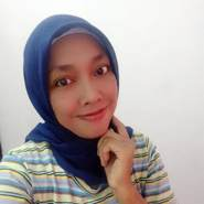 nian656's profile photo
