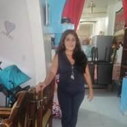 dorisp363345's profile photo