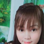 hoh5176's profile photo