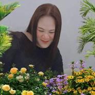 laphatsornu_bonyaem's profile photo