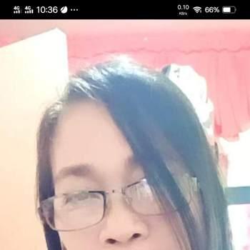 Mae1972_Negros Occidental_Single_Female