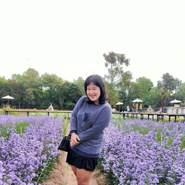 somza1122's profile photo