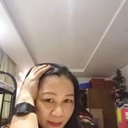jessa896019's profile photo