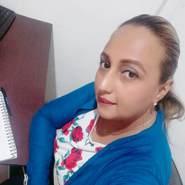 celh923's profile photo