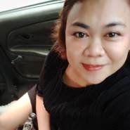 teresitag177708's profile photo
