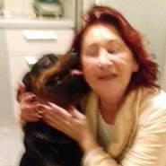 corinae404021's profile photo