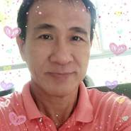 userly537760's profile photo