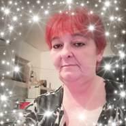 andreas742580's profile photo
