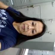 elianam184's profile photo