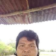 jumadid804808's profile photo