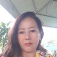 tiengxua's profile photo