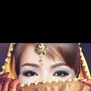 loanp438's profile photo