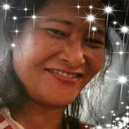 surayaa475241's profile photo