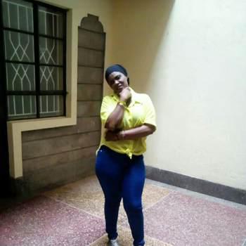 queennana738077_Elgeyo/Marakwet_Single_Female