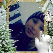 vikam44's profile photo