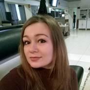 kate1659's profile photo