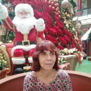 mariasoledadmoroniwe's profile photo