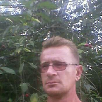 aleksandrl198005_Hrodzenskaya Voblasts'_Single_Male