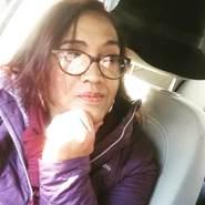 ritag93's profile photo