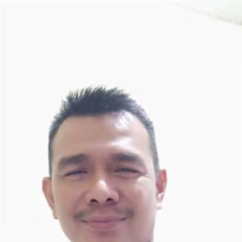 dad509_Riau_独身_男性