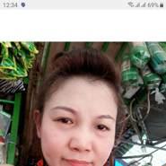 thuyv788251's profile photo
