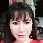 mamahea's profile photo