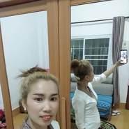 nimx929's profile photo