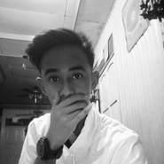 rizal038's profile photo