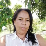 leslyy885864's profile photo