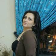 lshykha266883's profile photo