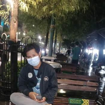nanang765_Jawa Barat_Kawaler/Panna_Mężczyzna