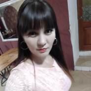 kundyza's profile photo