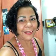 juditesantos8's profile photo