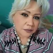 zulma991172's profile photo