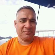 marcelogomesg's profile photo
